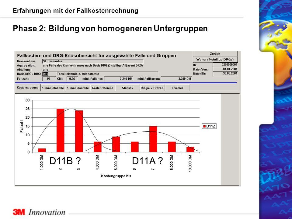 Erfahrungen mit der Fallkostenrechnung D11B ?D11A ? Phase 2: Bildung von homogeneren Untergruppen