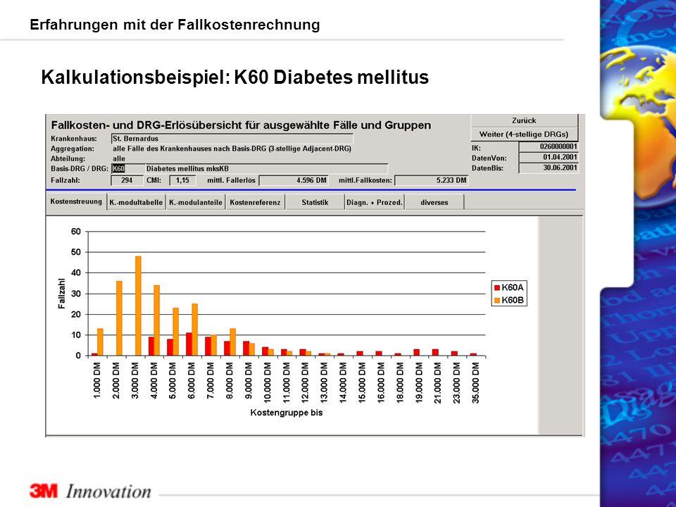 Erfahrungen mit der Fallkostenrechnung Kalkulationsbeispiel: K60 Diabetes mellitus