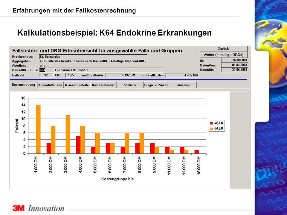 Erfahrungen mit der Fallkostenrechnung Kalkulationsbeispiel: K64 Endokrine Erkrankungen