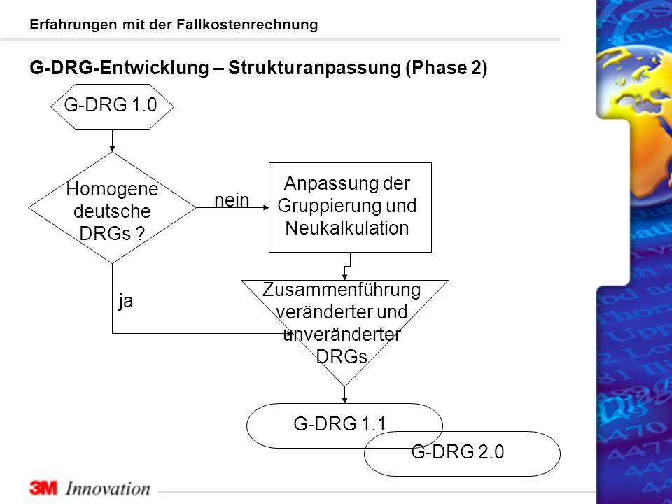 Erfahrungen mit der Fallkostenrechnung G-DRG 1.0 G-DRG-Entwicklung – Strukturanpassung (Phase 2) G-DRG 1.1 Homogene deutsche DRGs .