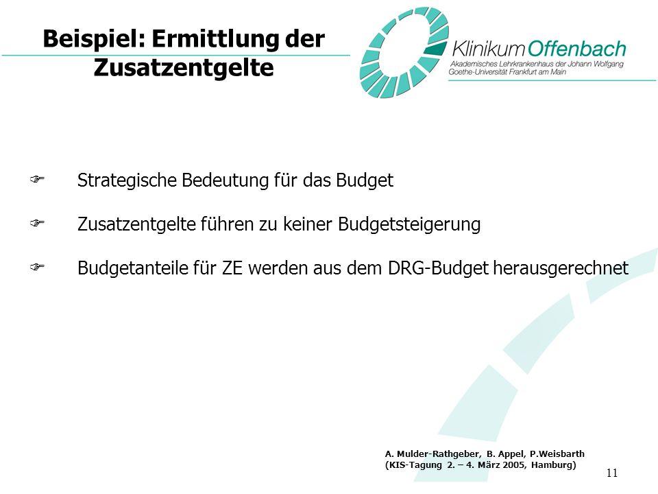 11 Beispiel: Ermittlung der Zusatzentgelte Strategische Bedeutung für das Budget Zusatzentgelte führen zu keiner Budgetsteigerung Budgetanteile für ZE