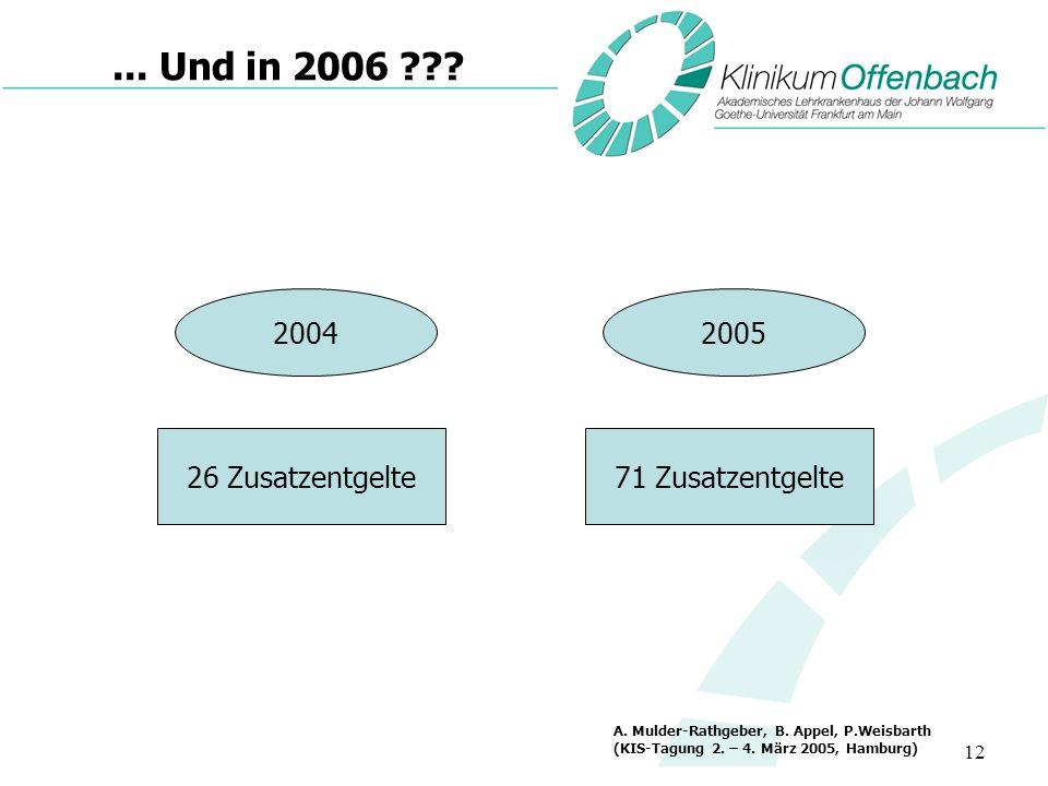 12... Und in 2006 ??? A. Mulder-Rathgeber, B. Appel, P.Weisbarth (KIS-Tagung 2. – 4. März 2005, Hamburg) 20042005 26 Zusatzentgelte71 Zusatzentgelte