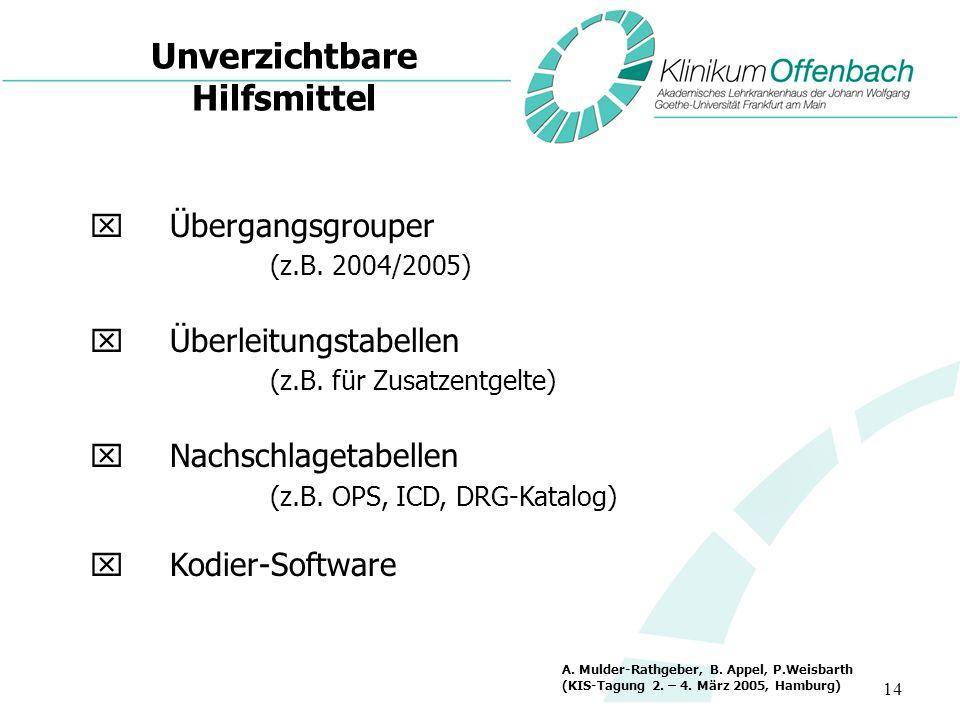14 Unverzichtbare Hilfsmittel Übergangsgrouper (z.B. 2004/2005) Überleitungstabellen (z.B. für Zusatzentgelte) Nachschlagetabellen (z.B. OPS, ICD, DRG