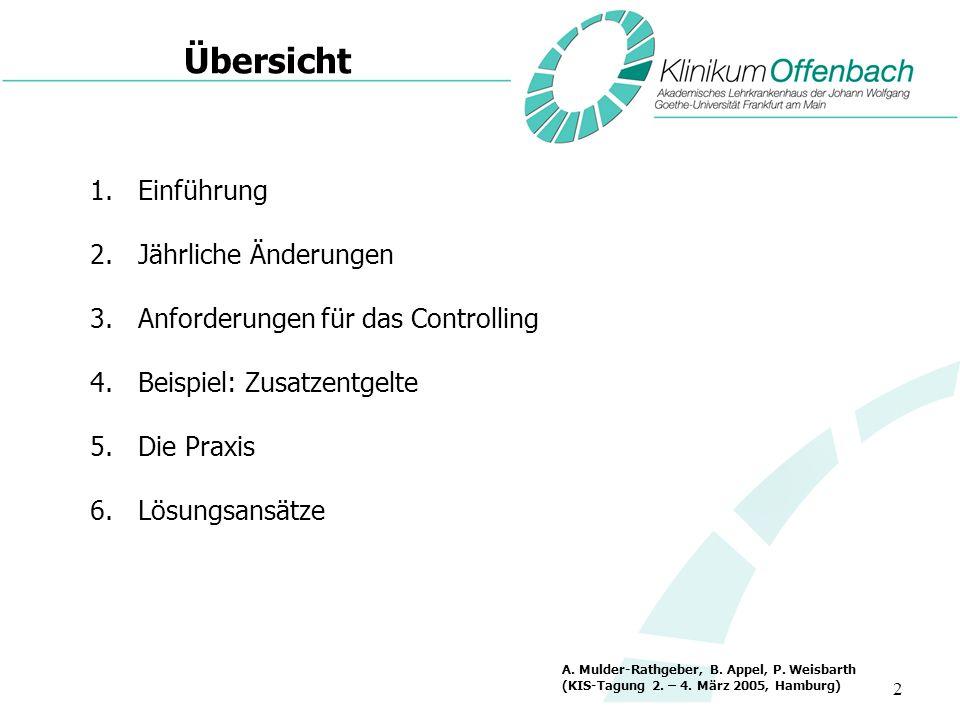 3 Klinikum Offenbach 1078 Betten in 16 Fachabteilungen 36.000 stationäre Patienten 46.000 ambulante Patienten ø Verweildauer 7,7 Tage in 2004 (6,93 Tage im DRG-Bereich) 2300 Mitarbeiter Budget ca.