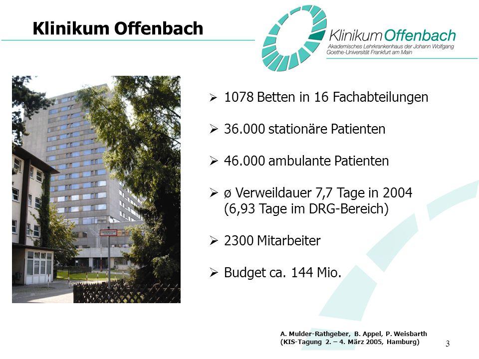 3 Klinikum Offenbach 1078 Betten in 16 Fachabteilungen 36.000 stationäre Patienten 46.000 ambulante Patienten ø Verweildauer 7,7 Tage in 2004 (6,93 Ta