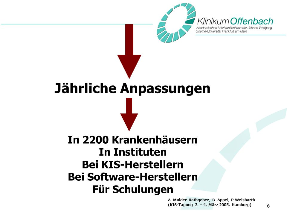 6 Jährliche Anpassungen In 2200 Krankenhäusern In Instituten Bei KIS-Herstellern Bei Software-Herstellern Für Schulungen