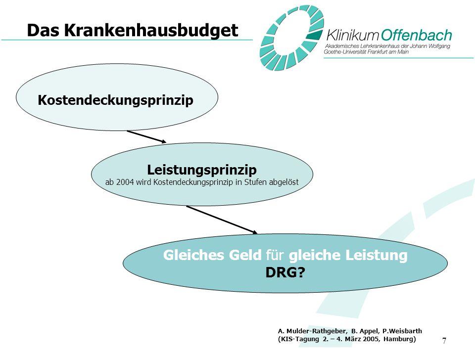 7 Leistungsprinzip ab 2004 wird Kostendeckungsprinzip in Stufen abgelöst Kostendeckungsprinzip Das Krankenhausbudget A. Mulder-Rathgeber, B. Appel, P.