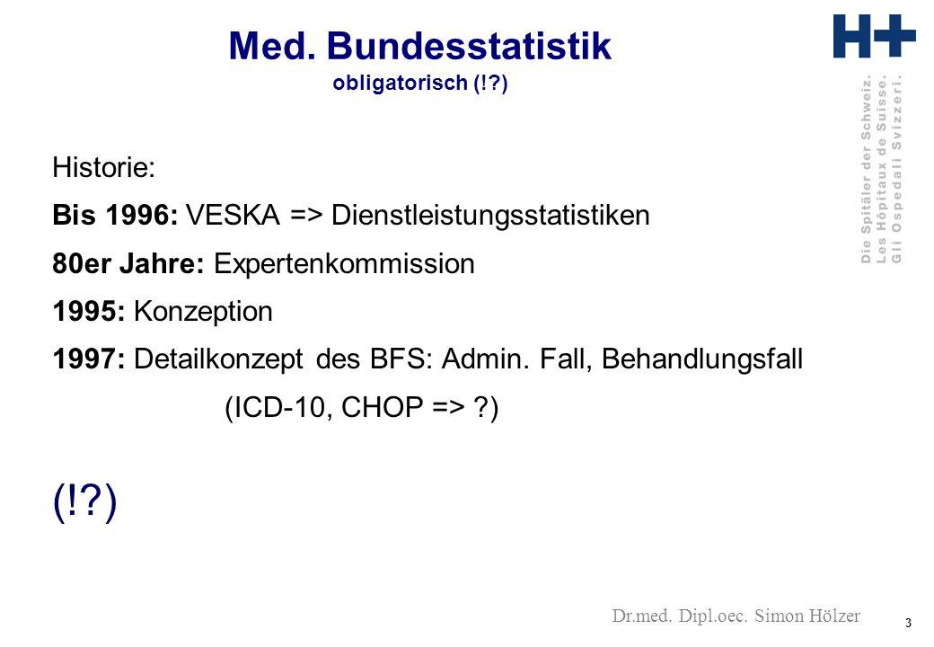 4 Dr.med.Dipl.oec. Simon Hölzer Zielsetzungen Med.