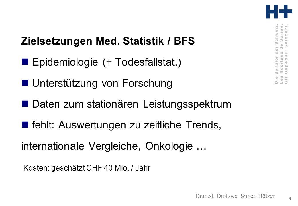 4 Dr.med. Dipl.oec. Simon Hölzer Zielsetzungen Med.