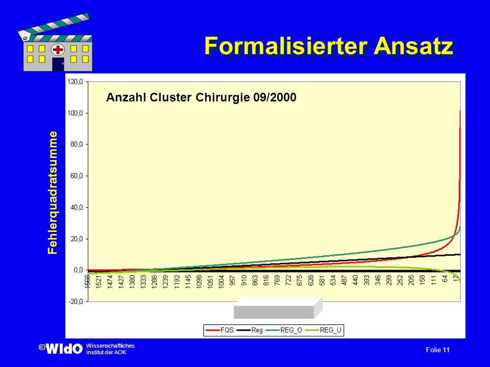 Folie 11 Wissenschaftliches Institut der AOK © Formalisierter Ansatz Fehlerquadratsumme Anzahl Cluster Chirurgie 09/2000