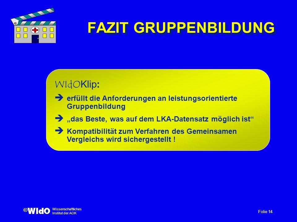 Folie 14 Wissenschaftliches Institut der AOK © FAZIT GRUPPENBILDUNG WIdOKlip: erfüllt die Anforderungen an leistungsorientierte Gruppenbildung das Bes