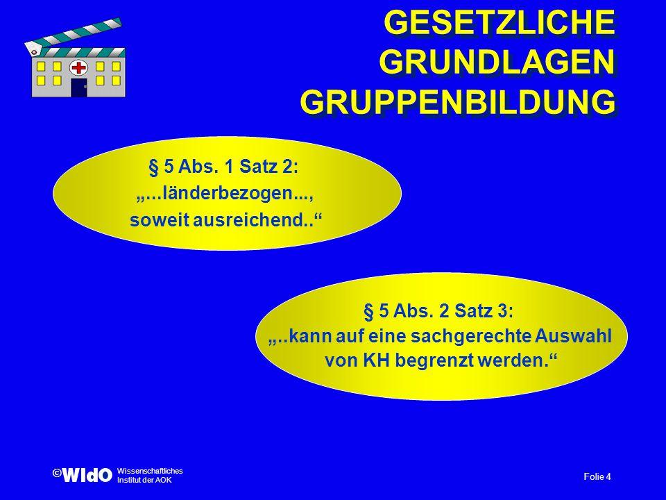 Folie 15 Wissenschaftliches Institut der AOK © EBENEN EINES KRANKENHAUSVERGLEICHS Was wird inhaltlich verglichen.