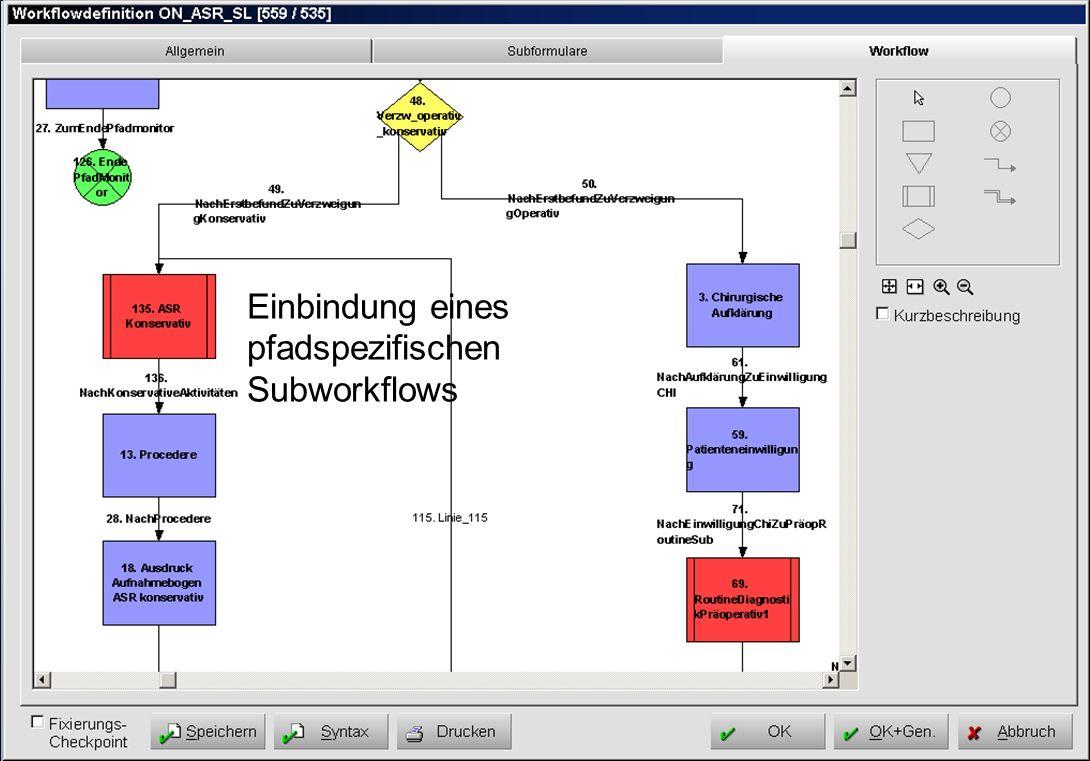 Abbildung eines pfadspezifischen Subworkflows