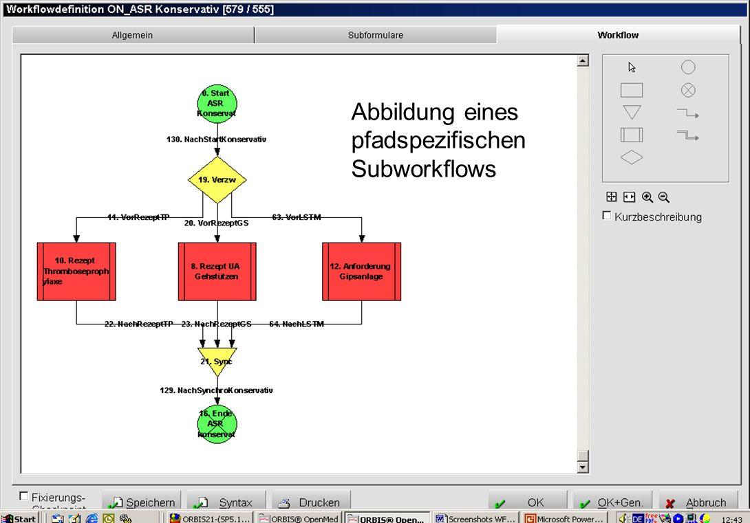 AN-Dokumentation nicht als Subworkflow sondern durch ein spez. Subformular