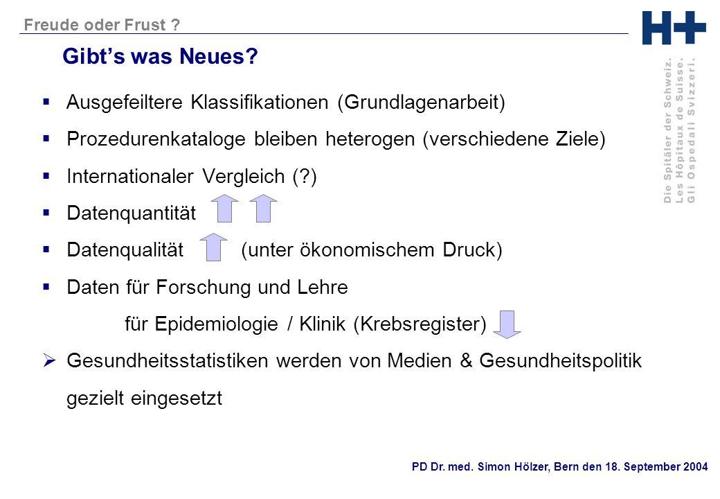 PD Dr. med. Simon Hölzer, Bern den 18. September 2004 Freude oder Frust ? Gibts was Neues? Ausgefeiltere Klassifikationen (Grundlagenarbeit) Prozedure