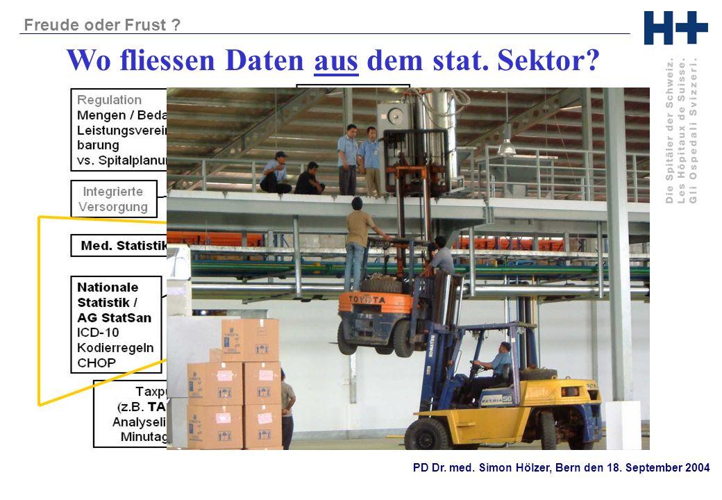 PD Dr. med. Simon Hölzer, Bern den 18. September 2004 Freude oder Frust ? Wo fliessen Daten aus dem stat. Sektor? Nutzung von Spitaldaten
