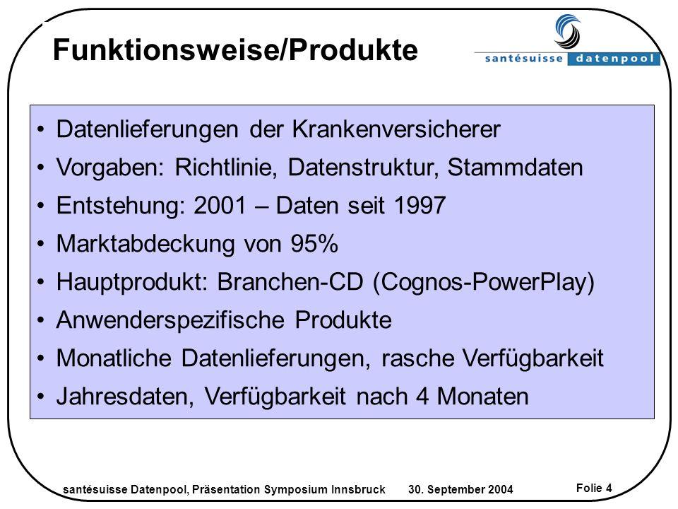 santésuisse Datenpool, Präsentation Symposium Innsbruck 30. September 2004 Folie 4 Funktionsweise/Produkte Datenlieferungen der Krankenversicherer Vor