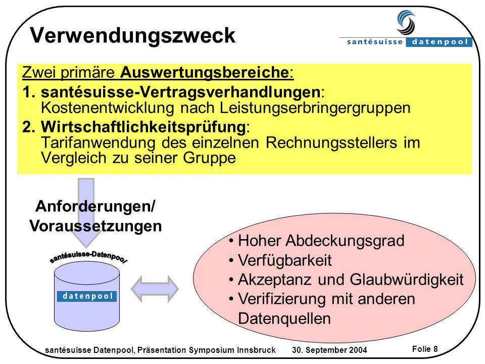 santésuisse Datenpool, Präsentation Symposium Innsbruck 30. September 2004 Folie 8 Verwendungszweck Zwei primäre Auswertungsbereiche: 1.santésuisse-Ve