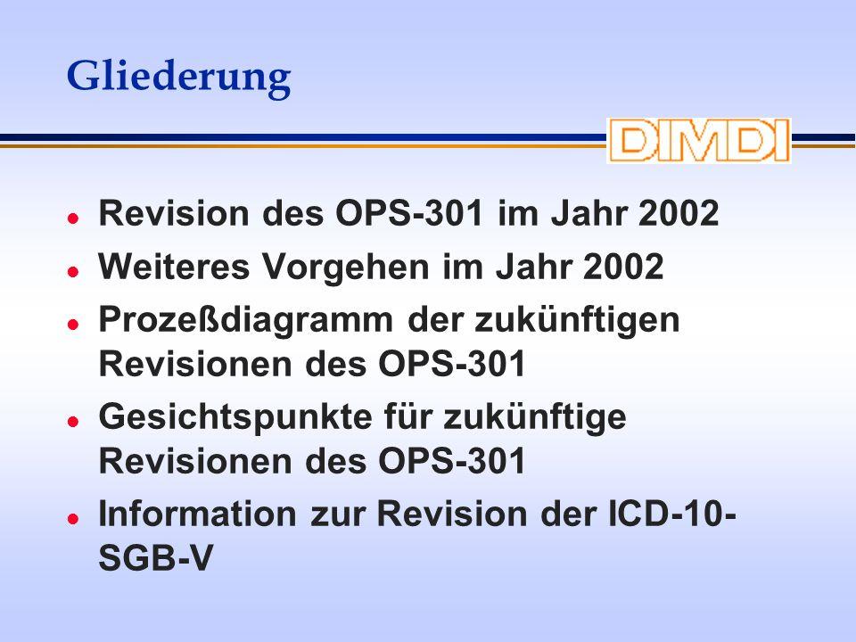 Gliederung l Revision des OPS-301 im Jahr 2002 l Weiteres Vorgehen im Jahr 2002 l Prozeßdiagramm der zukünftigen Revisionen des OPS-301 l Gesichtspunk