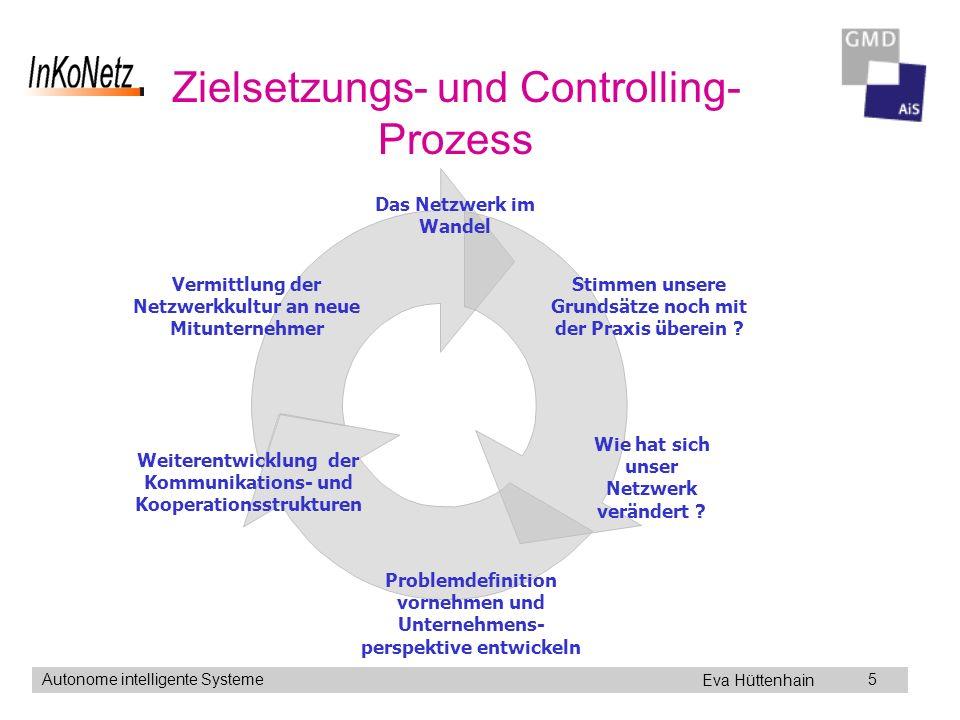 Eva Hüttenhain Autonome intelligente Systeme5 Zielsetzungs- und Controlling- Prozess Stimmen unsere Grundsätze noch mit der Praxis überein .