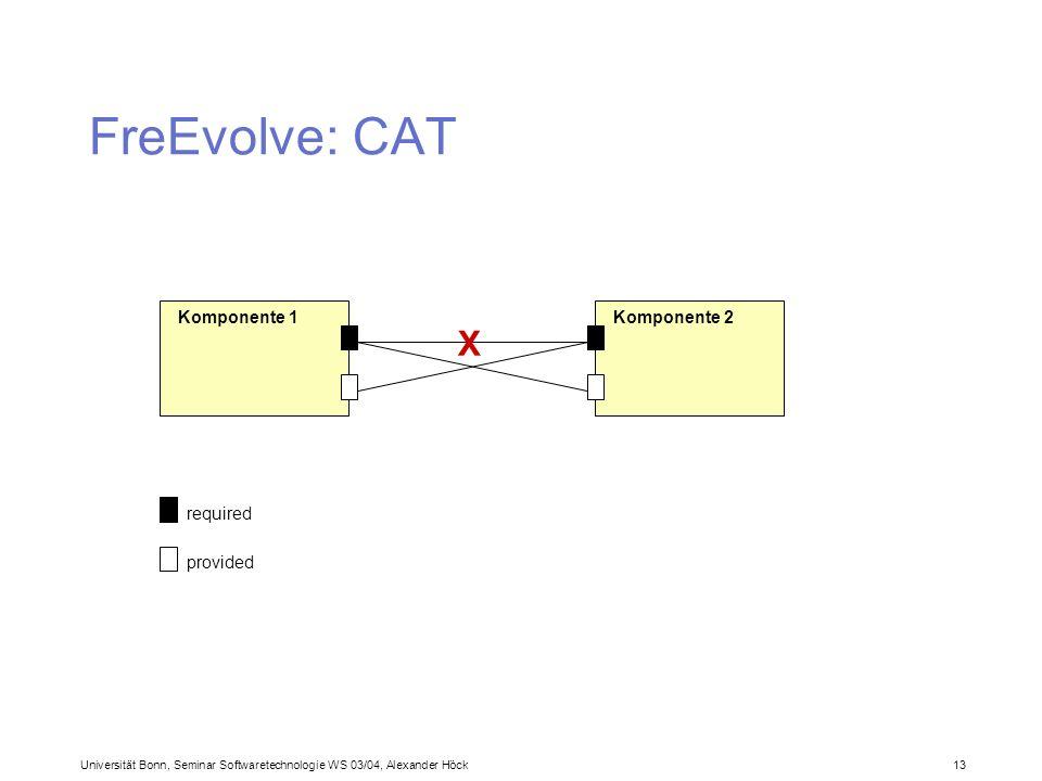 Universität Bonn, Seminar Softwaretechnologie WS 03/04, Alexander Höck 13 FreEvolve: CAT Komponente 1Komponente 2 X required provided