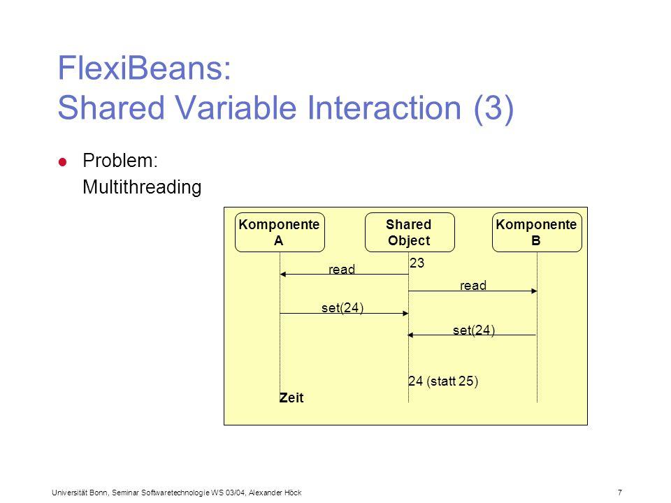 Universität Bonn, Seminar Softwaretechnologie WS 03/04, Alexander Höck 7 FlexiBeans: Shared Variable Interaction (3) l Problem: Multithreading Komponente A Komponente B Shared Object Zeit 23 read set(24) 24 (statt 25)