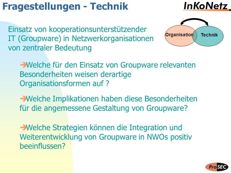 Fragestellungen - Technik Einsatz von kooperationsunterstützender IT (Groupware) in Netzwerkorganisationen von zentraler Bedeutung Organisation Techni