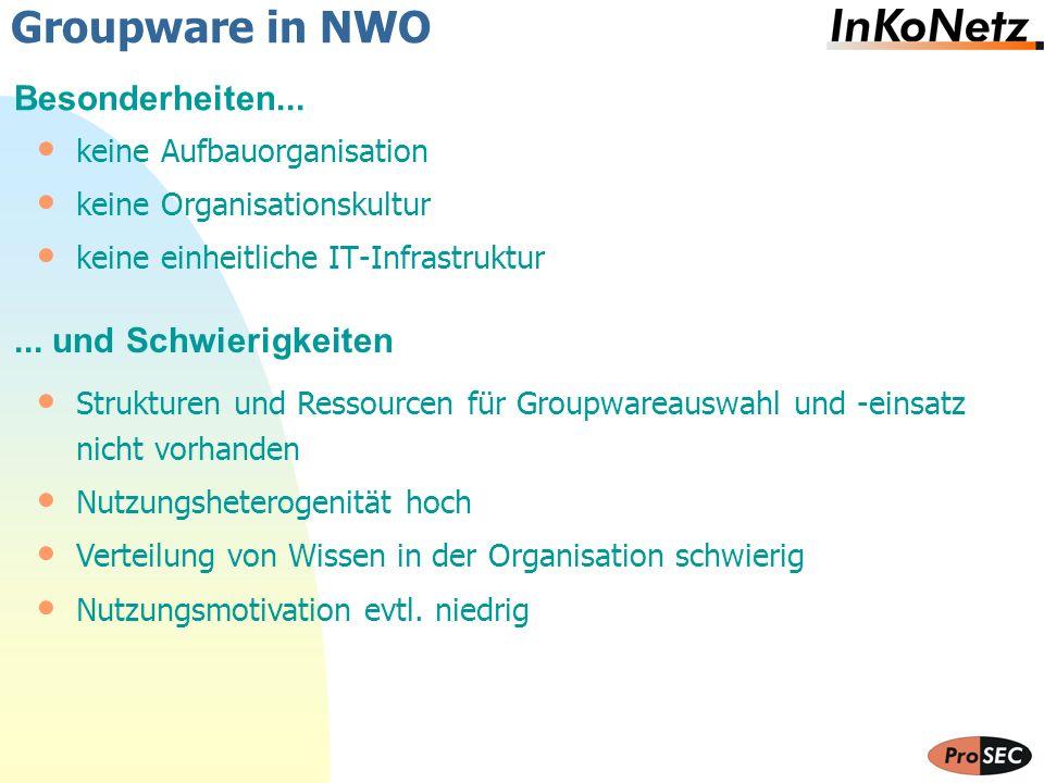 Groupware in NWO keine Aufbauorganisation keine Organisationskultur keine einheitliche IT-Infrastruktur Besonderheiten...... und Schwierigkeiten Struk