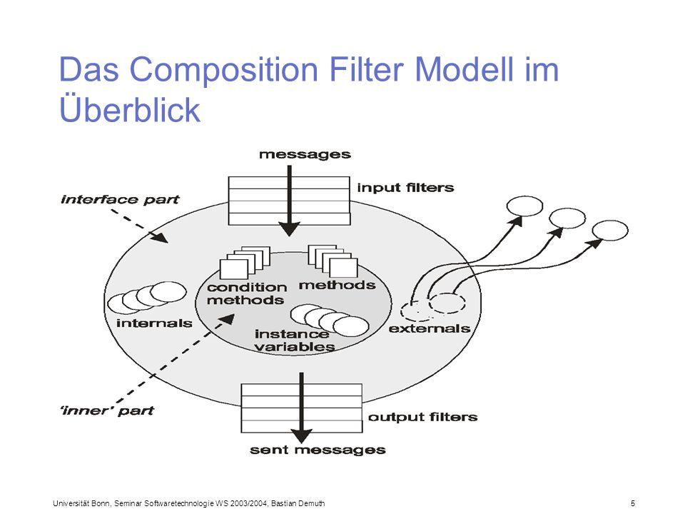 Universität Bonn, Seminar Softwaretechnologie WS 2003/2004, Bastian Demuth 5 Das Composition Filter Modell im Überblick
