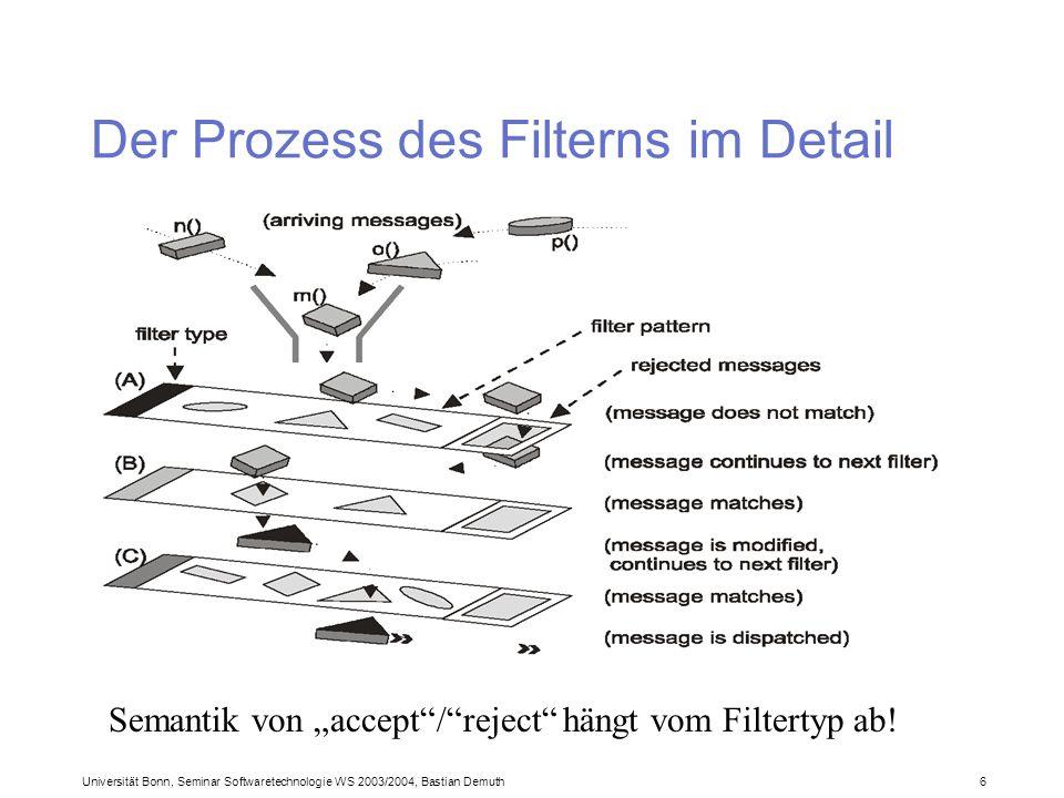Universität Bonn, Seminar Softwaretechnologie WS 2003/2004, Bastian Demuth 6 Der Prozess des Filterns im Detail Semantik von accept/reject hängt vom Filtertyp ab!