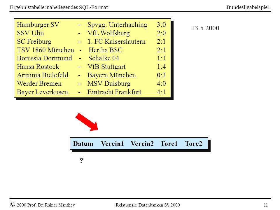 Bundesligabeispiel © 2000 Prof. Dr. Rainer Manthey Relationale Datenbanken SS 2000 11 Ergebnistabelle: naheliegendes SQL-Format Hamburger SV - Spvgg.