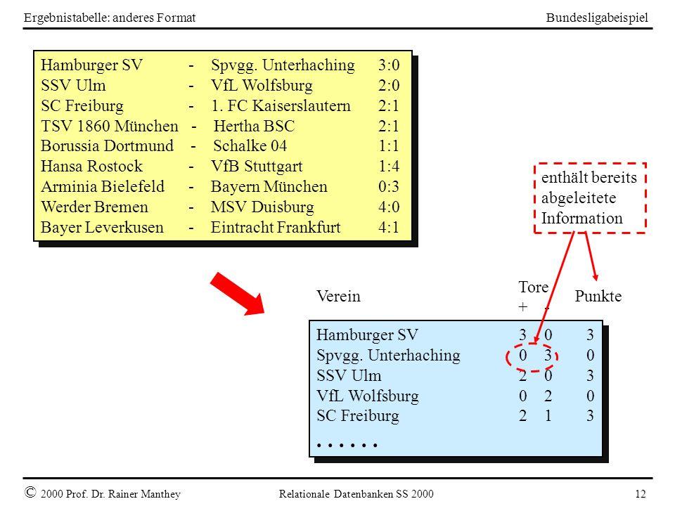 Bundesligabeispiel © 2000 Prof. Dr. Rainer Manthey Relationale Datenbanken SS 2000 12 Ergebnistabelle: anderes Format Hamburger SV - Spvgg. Unterhachi