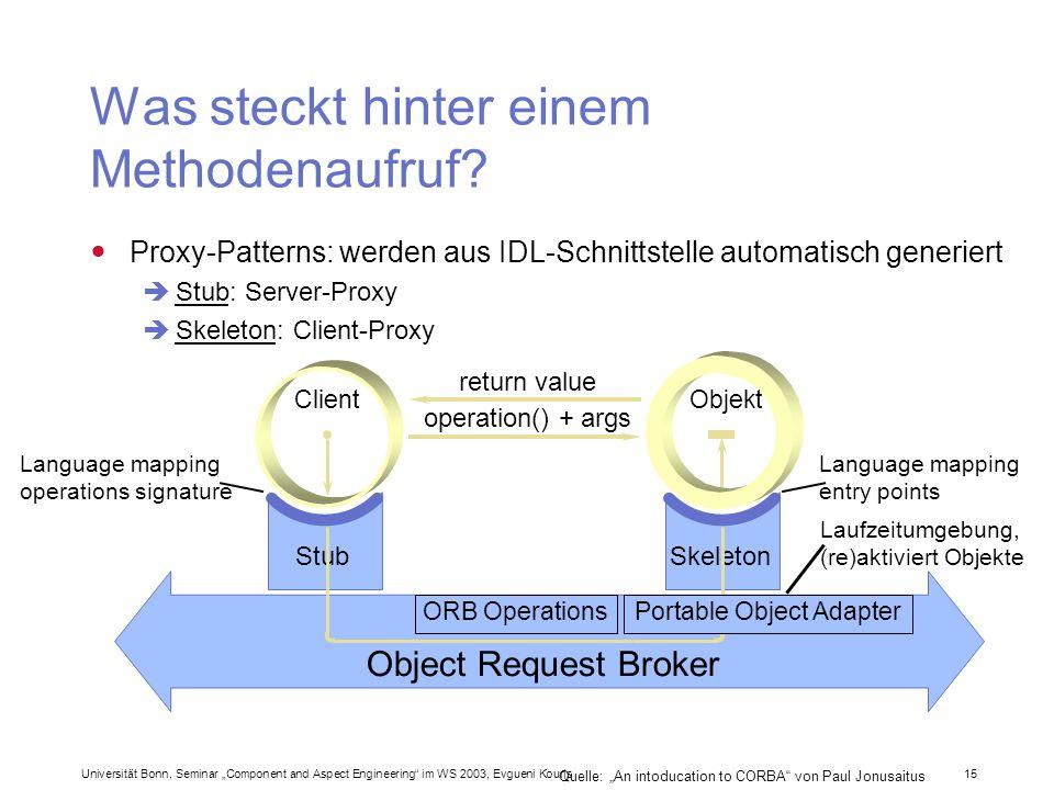 Universität Bonn, Seminar Component and Aspect Engineering im WS 2003, Evgueni Kouris 15 Object Request Broker ORB Operations operation() + args Was s