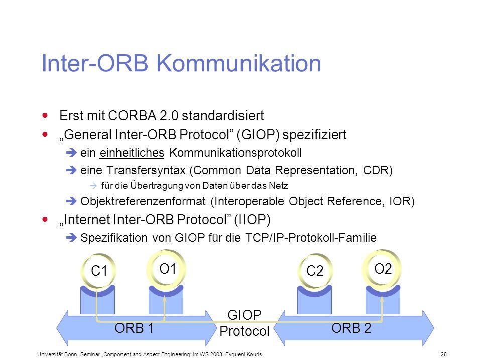Universität Bonn, Seminar Component and Aspect Engineering im WS 2003, Evgueni Kouris 28 Inter-ORB Kommunikation Erst mit CORBA 2.0 standardisiert Gen
