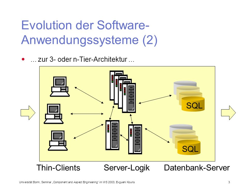 Universität Bonn, Seminar Component and Aspect Engineering im WS 2003, Evgueni Kouris 24 Server in C++ mit Name Service #include int main ( int argc, char* argv[] ){ try { CORBA::ORB_var orb = CORBA::ORB_init ( argc, argv ); CORBA::Object_var poaObj = orb -> resolve_initial_references( RootPOA ); PortableServer::POA_var rootPoa = PortableServer::POA::_narrow(poaObj); PortableServer::POAManager_var manager = rootPoa -> the_POAManager(); Hello_impl* helloImpl = new Hello_impl(); Hello_var hello = helloImpl -> _this(); CORBA::String_var s = orb -> object_to_string(hello); const char* refFile = Hello.ref ; ofstream out(refFile); out << s << endl; out.close(); manager -> activate(); orb -> run(); orb -> destroy(); } catch ( const CORBA::Exception& e ) { cerr << e << endl; } } #include int main ( int argc, char* argv[] ){ try { CORBA::ORB_var orb = CORBA::ORB_init ( argc, argv ); CORBA::Object_var poaObj = orb -> resolve_initial_references( RootPOA ); PortableServer::POA_var rootPoa = PortableServer::POA::_narrow(poaObj); PortableServer::POAManager_var manager = rootPoa -> the_POAManager(); Hello_impl* helloImpl = new Hello_impl(); Hello_var hello = helloImpl -> _this(); CORBA::String_var s = orb -> object_to_string(hello); const char* refFile = Hello.ref ; ofstream out(refFile); out << s << endl; out.close(); manager -> activate(); orb -> run(); orb -> destroy(); } catch ( const CORBA::Exception& e ) { cerr << e << endl; } } CORBA::Object_var ns = orb -> resolve_initial_references( NameService ); CosNaming::NamingContext_var nc = CosNaming::NamingContext::_narrow ( ns.in() ); CosNaming::Name aName; aName.length(1); aName[0].id = CORBA::string_dup( hello ); aName[0].kind = CORBA::string_dup( ); nc -> bind( aName, hello.in() ); CORBA::Object_var ns = orb -> resolve_initial_references( NameService ); CosNaming::NamingContext_var nc = CosNaming::NamingContext::_narrow ( ns.in() ); CosNaming::Name aName; aName.length(1); aName[0].id = CORBA::string_dup( hello ); aName[0].kind = CORBA::string_dup( ); nc -> bind( aName, hello.in() );