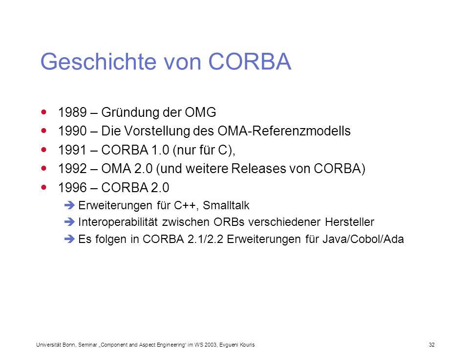 Universität Bonn, Seminar Component and Aspect Engineering im WS 2003, Evgueni Kouris 32 Geschichte von CORBA 1989 – Gründung der OMG 1990 – Die Vorst