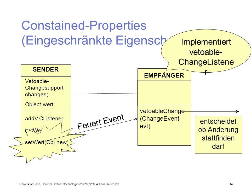 Universität Bonn, Seminar Softwaretechnologie WS 2003/2004, Frank Reichartz 14 Constained-Properties (Eingeschränkte Eigenschaften) SENDER Vetoable- Changesupport changes; Object wert; addV.CListener getWert() EMPFÄNGER vetoableChange (ChangeEvent evt) Implementiert vetoable- ChangeListene r getWert() setWert(Obj new) Feuert Event entscheidet ob Änderung stattfinden darf