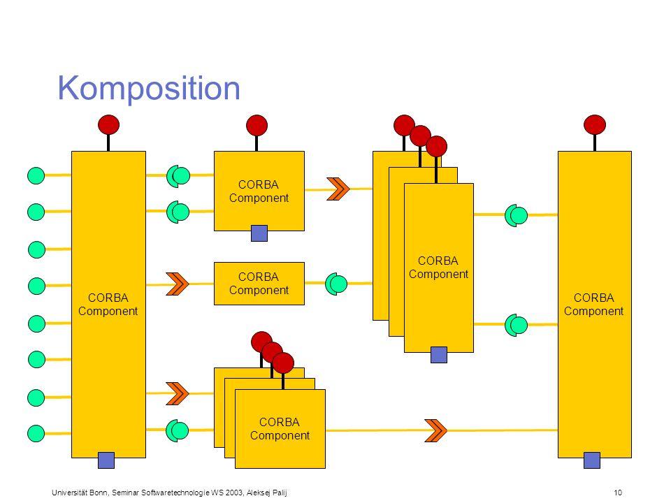 Universität Bonn, Seminar Softwaretechnologie WS 2003, Aleksej Palij 10 CORBA Component CORBA Component CORBA Component CORBA Component CORBA Componen