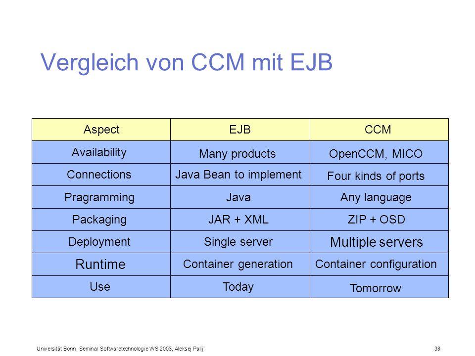 Universität Bonn, Seminar Softwaretechnologie WS 2003, Aleksej Palij 38 Vergleich von CCM mit EJB AspectEJBCCM Availability Many productsOpenCCM, MICO