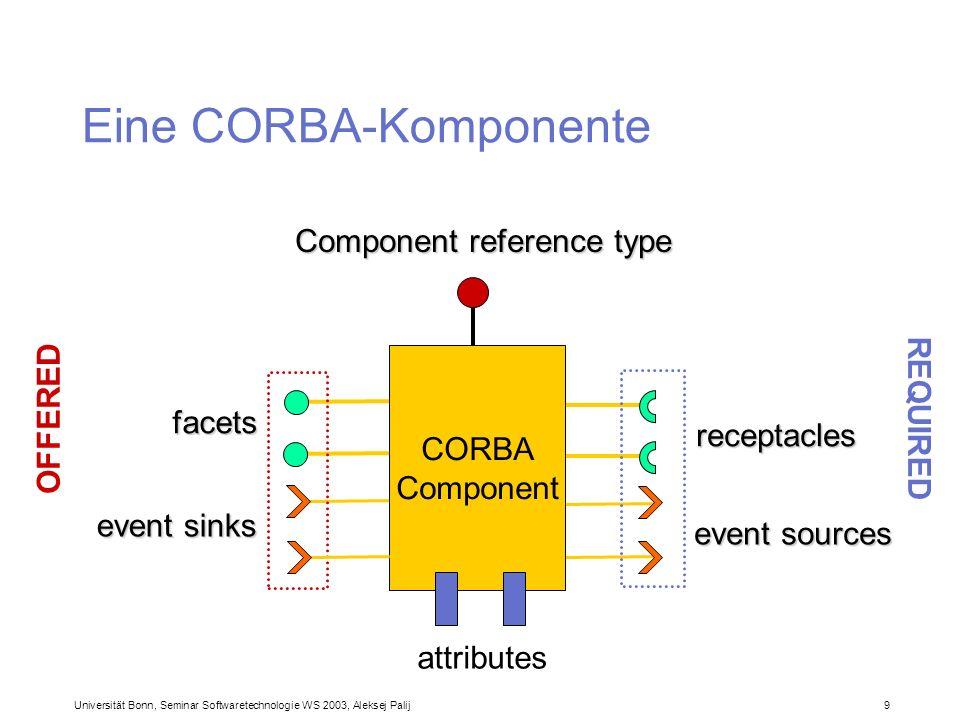 Universität Bonn, Seminar Softwaretechnologie WS 2003, Aleksej Palij 9 Eine CORBA-Komponente CORBA Component facets receptacles event sinks Component