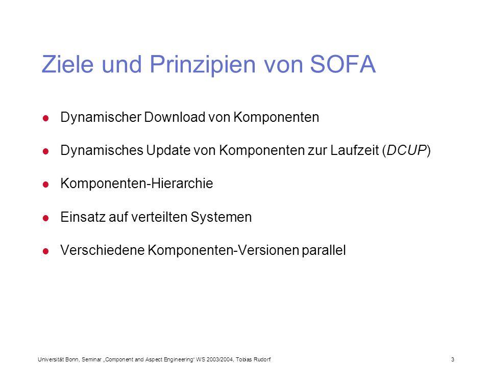 Universität Bonn, Seminar Component and Aspect Engineering WS 2003/2004, Tobias Rudorf24 Dynamic Component Update (DCUP) II l DCUP-Komponenten enthalten zwei Kontrollobjekte: uComponent Manager (CM) · Kontrolliert den Lebenszyklus der Komponente zur Laufzeit · Gehört zum Permanent Part der Komponente · Der CM ist für jede Version einer Komponente gleich uComponent Builder (CB) · Zuständig für die Inneren Abläufe der Komponente: –Bei Primitive Components: Implementation –Bei Composed Components: Subkomponenten · Gehört zum Replaceable Part der Komponente · Kann für jede Version einer Komponente unterschiedlich sein