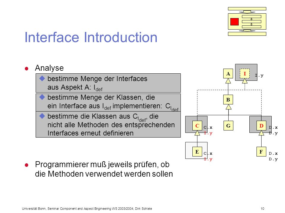 Universität Bonn, Seminar Component and Aspect Engineering WS 2003/2004, Dirk Schiele 10 l Analyse ubestimme Menge der Interfaces aus Aspekt A: I def