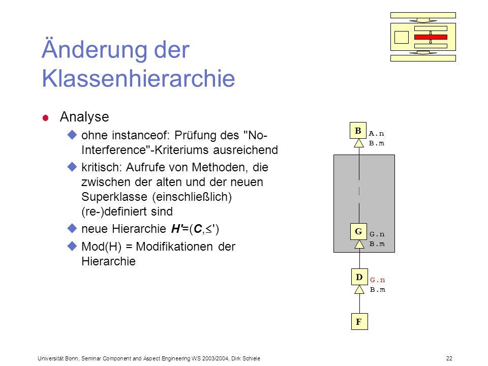Universität Bonn, Seminar Component and Aspect Engineering WS 2003/2004, Dirk Schiele 22 Änderung der Klassenhierarchie l Analyse uohne instanceof: Prüfung des No- Interference -Kriteriums ausreichend ukritisch: Aufrufe von Methoden, die zwischen der alten und der neuen Superklasse (einschließlich) (re-)definiert sind neue Hierarchie H =(C, ) uMod(H) = Modifikationen der Hierarchie B G.n B.m G D F G.n B.m A.n B.m