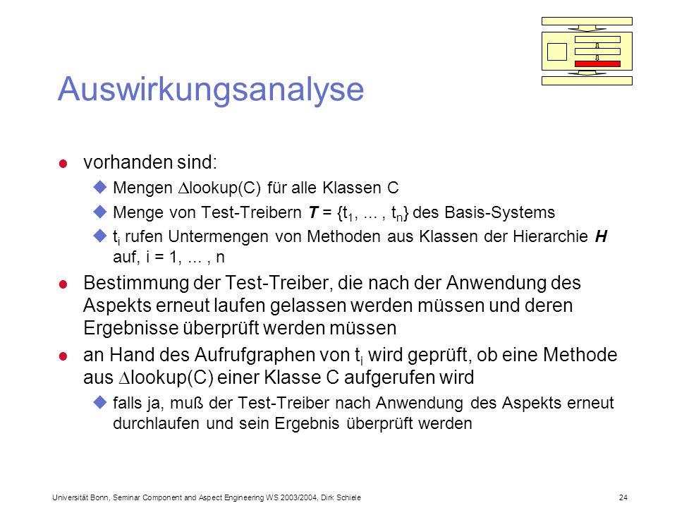 Universität Bonn, Seminar Component and Aspect Engineering WS 2003/2004, Dirk Schiele 24 Auswirkungsanalyse l vorhanden sind: uMengen lookup(C) für alle Klassen C Menge von Test-Treibern T = {t 1,..., t n } des Basis-Systems t i rufen Untermengen von Methoden aus Klassen der Hierarchie H auf, i = 1,..., n l Bestimmung der Test-Treiber, die nach der Anwendung des Aspekts erneut laufen gelassen werden müssen und deren Ergebnisse überprüft werden müssen l an Hand des Aufrufgraphen von t i wird geprüft, ob eine Methode aus lookup(C) einer Klasse C aufgerufen wird ufalls ja, muß der Test-Treiber nach Anwendung des Aspekts erneut durchlaufen und sein Ergebnis überprüft werden