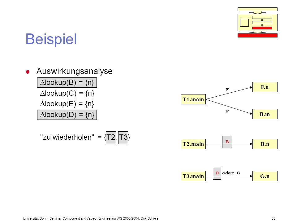 Universität Bonn, Seminar Component and Aspect Engineering WS 2003/2004, Dirk Schiele 33 l Auswirkungsanalyse lookup(B) = {n} lookup(C) = {n} lookup(E) = {n} lookup(D) = {n} zu wiederholen = {T2, T3} Beispiel T1.main F B.m F.n F T2.main B B.n T3.main D oder G G.n