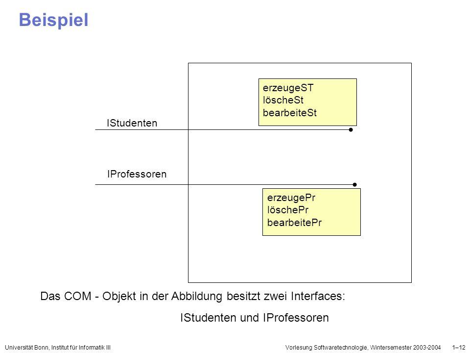 Universität Bonn, Institut für Informatik IIIVorlesung Softwaretechnologie, Wintersemester 2003-20041–12 Beispiel erzeugeST löscheSt bearbeiteSt erzeu