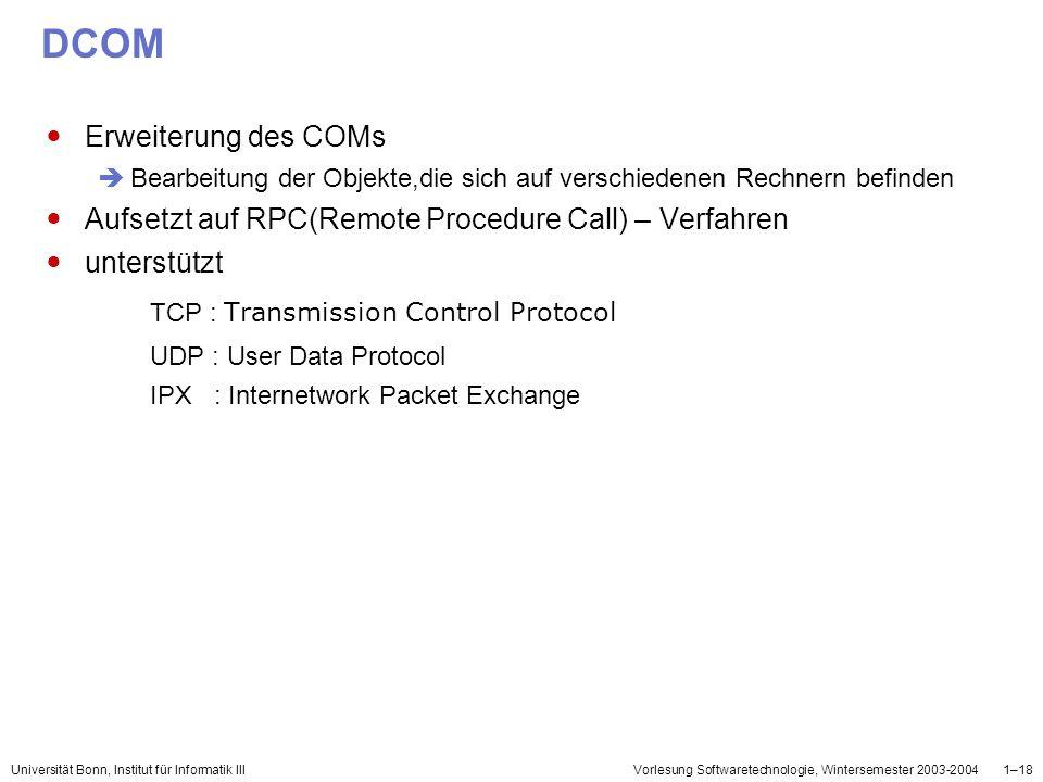 Universität Bonn, Institut für Informatik IIIVorlesung Softwaretechnologie, Wintersemester 2003-20041–18 DCOM Erweiterung des COMs Bearbeitung der Obj