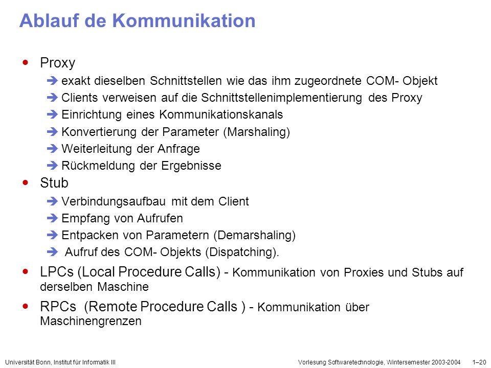 Universität Bonn, Institut für Informatik IIIVorlesung Softwaretechnologie, Wintersemester 2003-20041–20 Ablauf de Kommunikation Proxy exakt dieselben