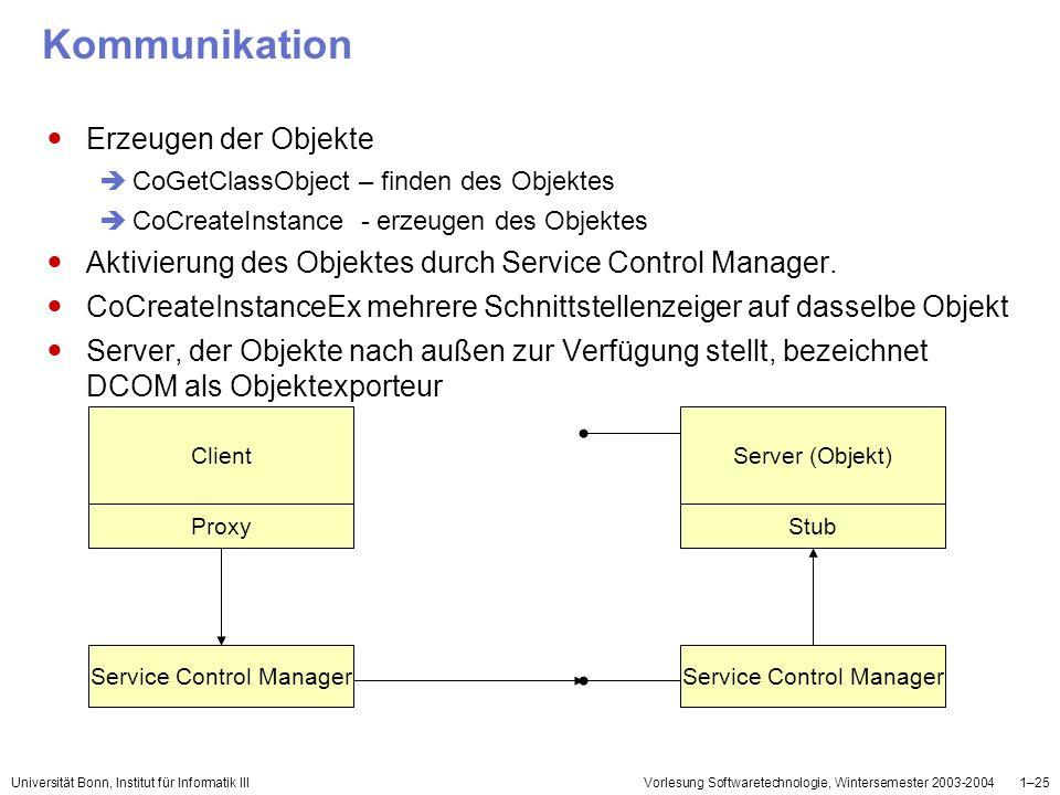 Universität Bonn, Institut für Informatik IIIVorlesung Softwaretechnologie, Wintersemester 2003-20041–25 Kommunikation Erzeugen der Objekte CoGetClass
