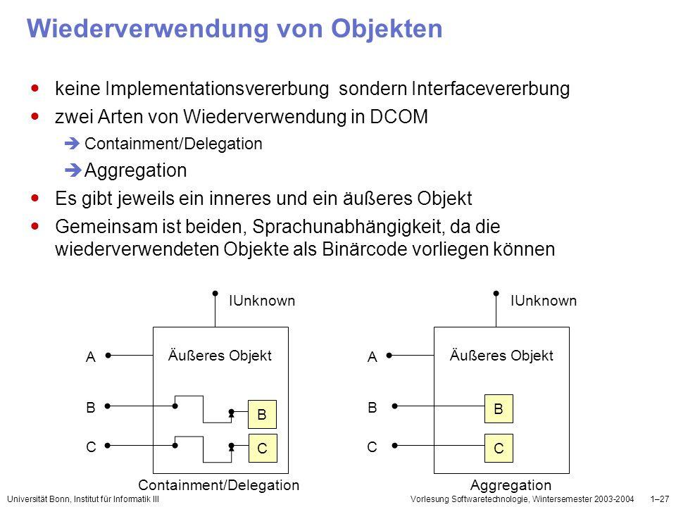 Universität Bonn, Institut für Informatik IIIVorlesung Softwaretechnologie, Wintersemester 2003-20041–27 Wiederverwendung von Objekten keine Implement